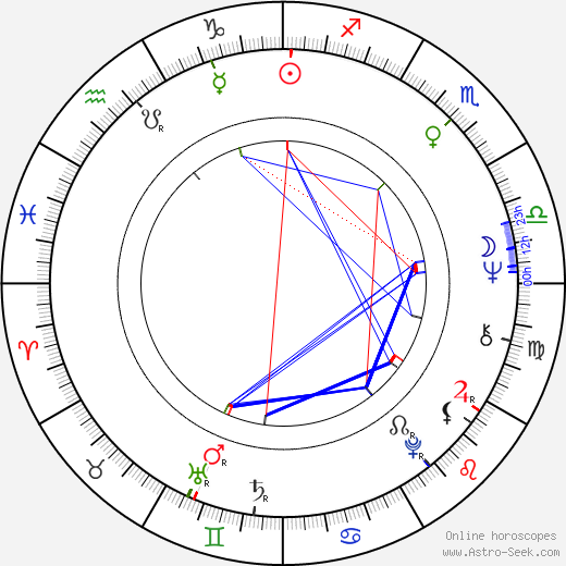 Angel Tompkins astro natal birth chart, Angel Tompkins horoscope, astrology