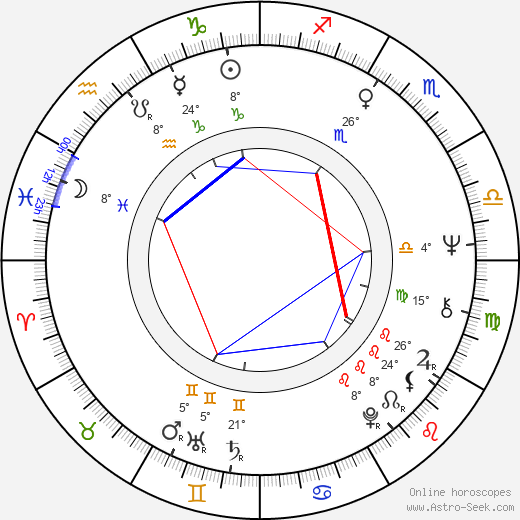 Ben Kingsley birth chart, biography, wikipedia 2017, 2018