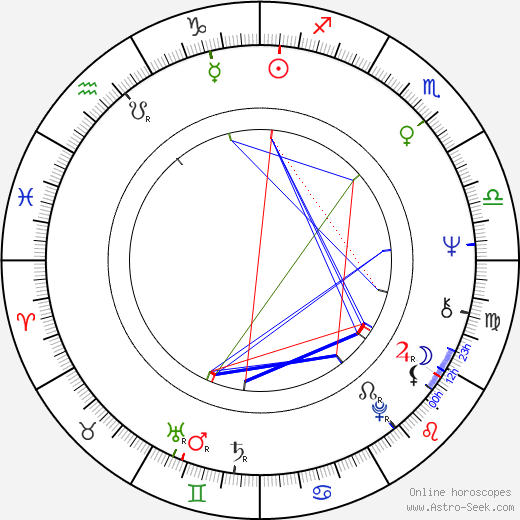 Cathia Caro astro natal birth chart, Cathia Caro horoscope, astrology