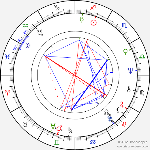 Christa Linder день рождения гороскоп, Christa Linder Натальная карта онлайн