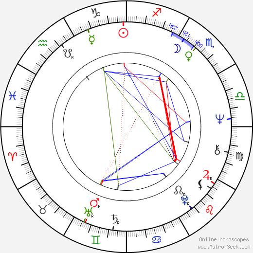 Claude Brosset tema natale, oroscopo, Claude Brosset oroscopi gratuiti, astrologia