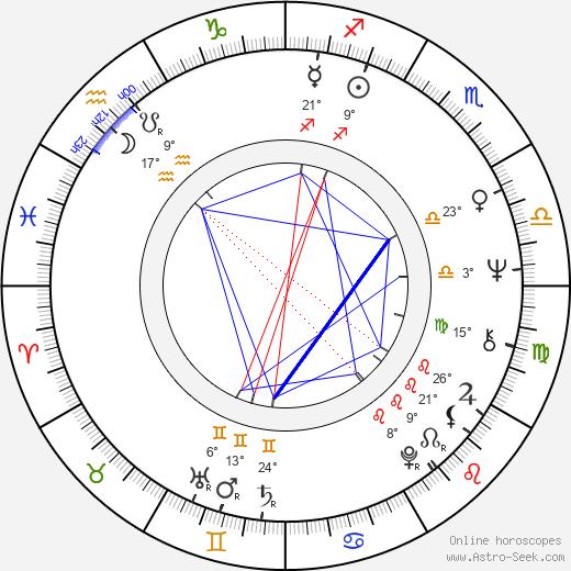 Henry Kingi birth chart, biography, wikipedia 2020, 2021