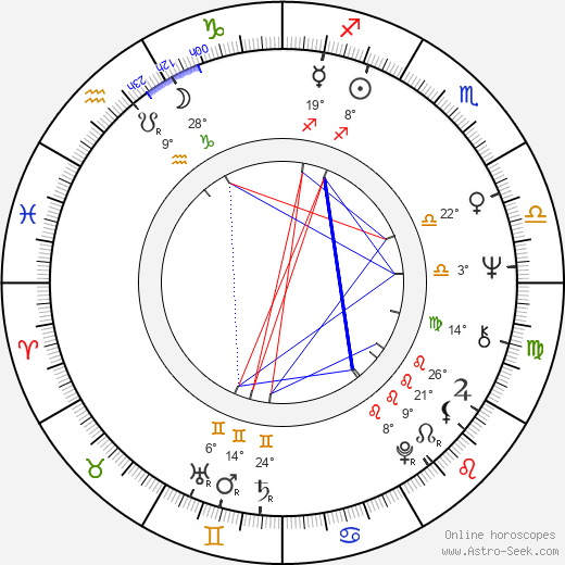 Hertta-Maija Niemi birth chart, biography, wikipedia 2018, 2019