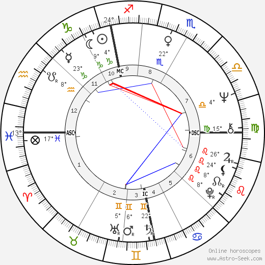 Isobel Black birth chart, biography, wikipedia 2019, 2020