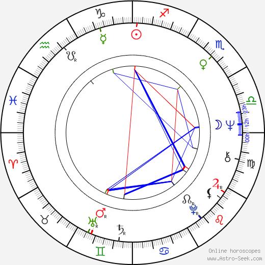 Jacqueline Pearce tema natale, oroscopo, Jacqueline Pearce oroscopi gratuiti, astrologia