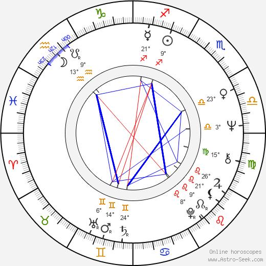 Jan Pawel Kruk birth chart, biography, wikipedia 2020, 2021