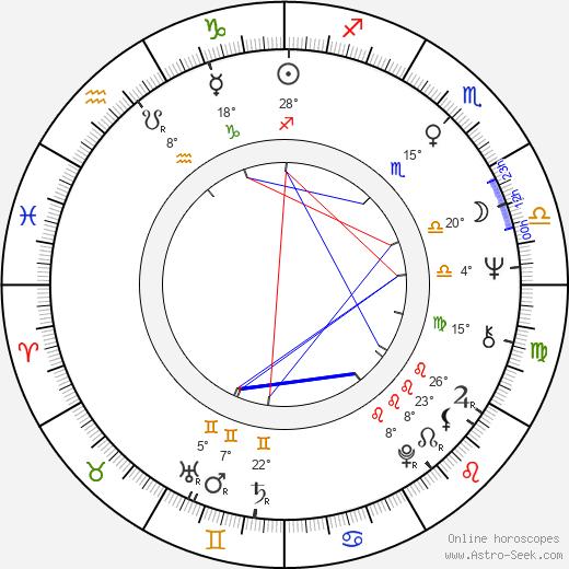 Jared Martin birth chart, biography, wikipedia 2020, 2021