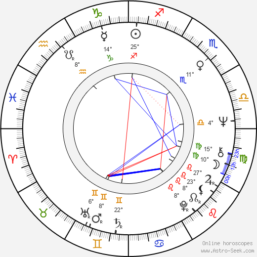 Kari Liila birth chart, biography, wikipedia 2019, 2020