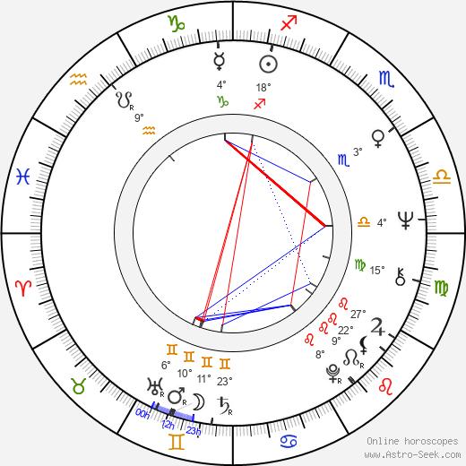Mariko Kaga birth chart, biography, wikipedia 2019, 2020