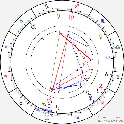 Mariko Kaga astro natal birth chart, Mariko Kaga horoscope, astrology