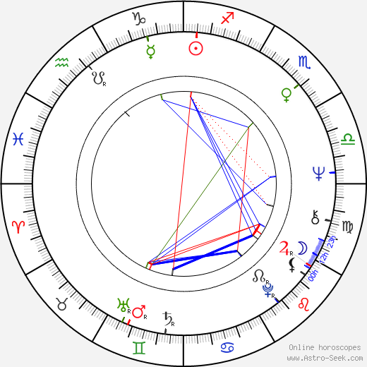 Mary Brunner astro natal birth chart, Mary Brunner horoscope, astrology