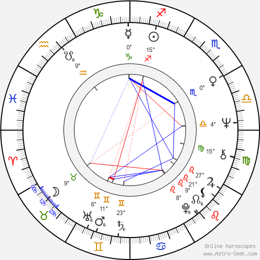 Mary Woronov birth chart, biography, wikipedia 2018, 2019