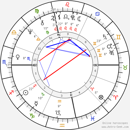 Peter Guralnick tema natale, biography, Biografia da Wikipedia 2020, 2021