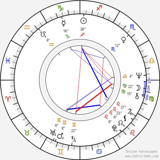 Sam Kelly birth chart, biography, wikipedia 2019, 2020