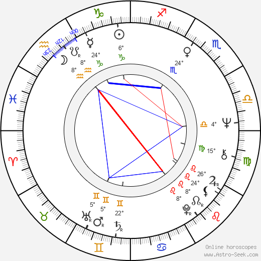 Stefan Mavrodiyev birth chart, biography, wikipedia 2019, 2020