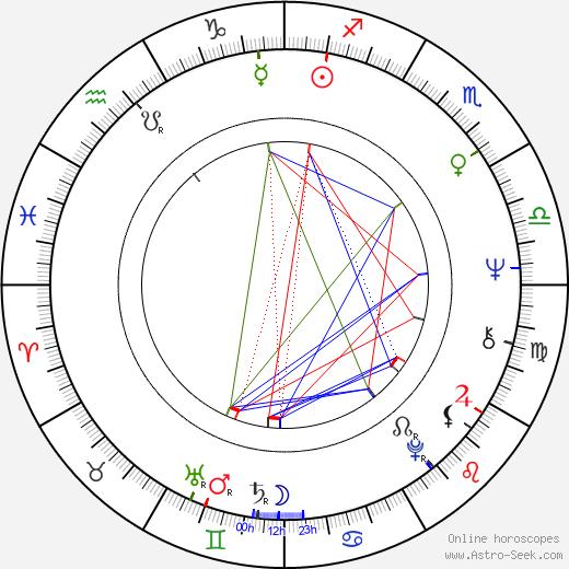 Stephen Sayadian tema natale, oroscopo, Stephen Sayadian oroscopi gratuiti, astrologia