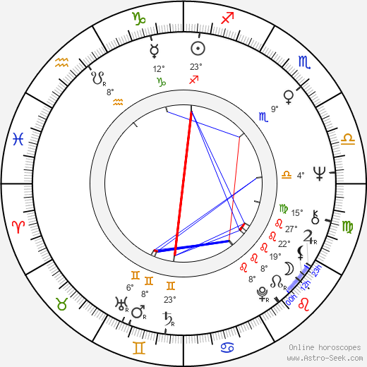 Steven Bochco birth chart, biography, wikipedia 2020, 2021