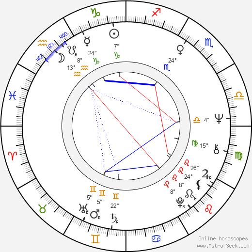 Timothy Jerome birth chart, biography, wikipedia 2020, 2021