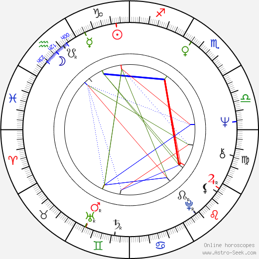 Timothy Jerome astro natal birth chart, Timothy Jerome horoscope, astrology