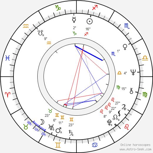 Tony Frank birth chart, biography, wikipedia 2020, 2021