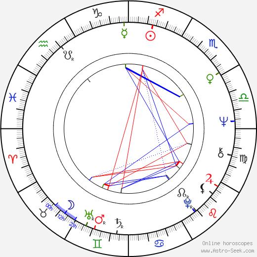Tony Frank birth chart, Tony Frank astro natal horoscope, astrology