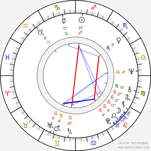 Tony Hicks birth chart, biography, wikipedia 2020, 2021