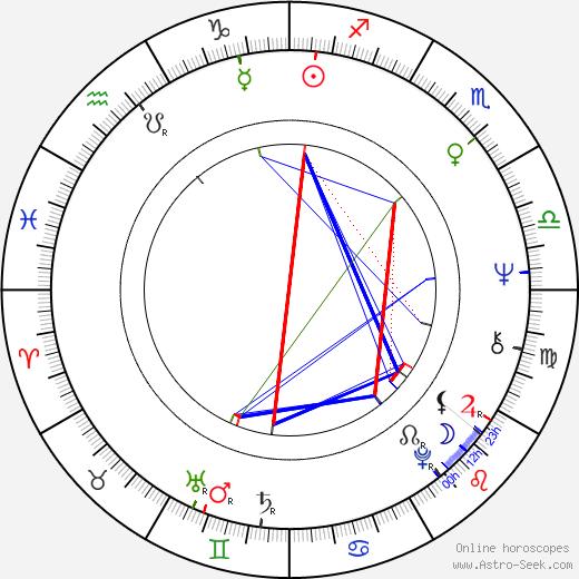 Tony Hicks birth chart, Tony Hicks astro natal horoscope, astrology
