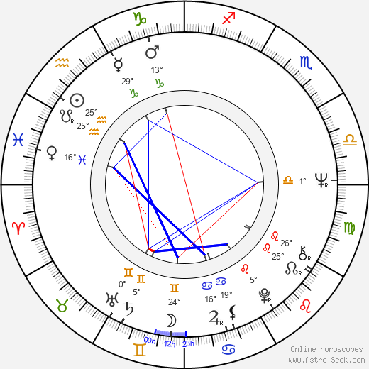 Aaron Russo birth chart, biography, wikipedia 2018, 2019