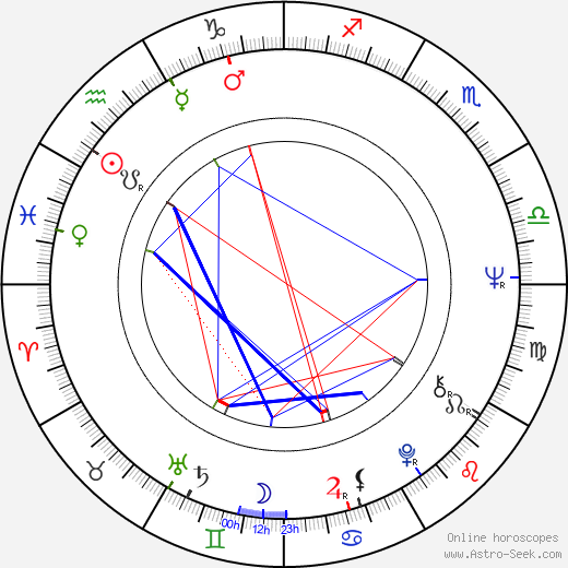 Aaron Russo astro natal birth chart, Aaron Russo horoscope, astrology