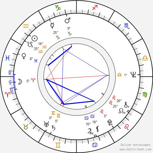 Arja Pessa birth chart, biography, wikipedia 2019, 2020