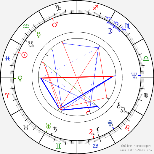 Bill Duke astro natal birth chart, Bill Duke horoscope, astrology