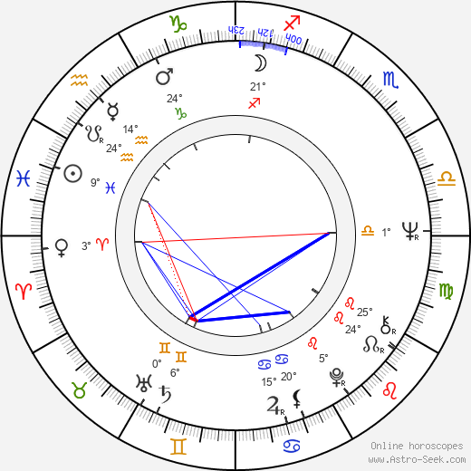 Charles Bernstein birth chart, biography, wikipedia 2018, 2019