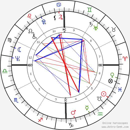Danièle Evenou astro natal birth chart, Danièle Evenou horoscope, astrology