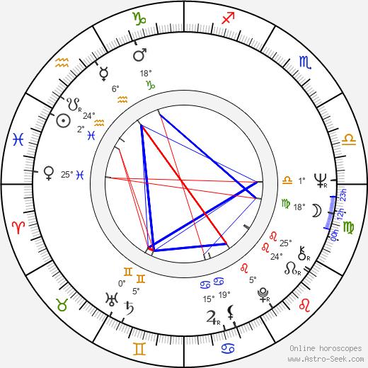 David Geffen birth chart, biography, wikipedia 2020, 2021
