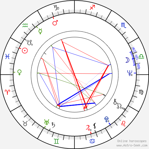 Dennis Redfield birth chart, Dennis Redfield astro natal horoscope, astrology