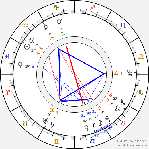Gero Erhardt birth chart, biography, wikipedia 2020, 2021