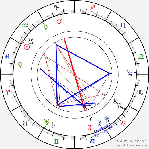 Gero Erhardt birth chart, Gero Erhardt astro natal horoscope, astrology