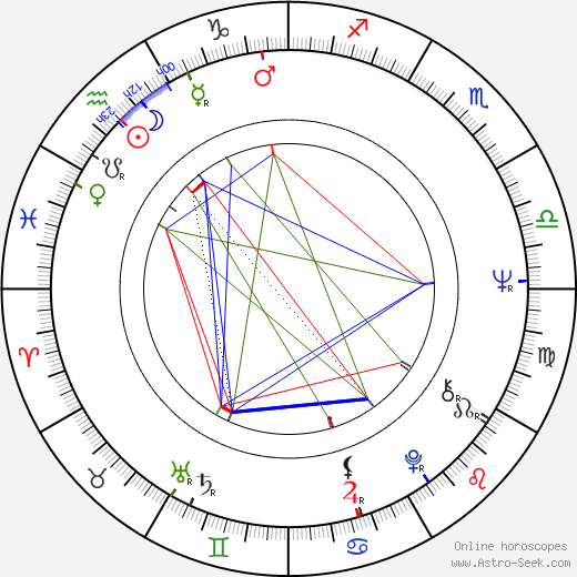Hanna Balińska birth chart, Hanna Balińska astro natal horoscope, astrology