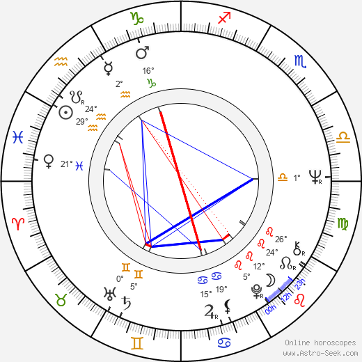 Hans Howes birth chart, biography, wikipedia 2019, 2020