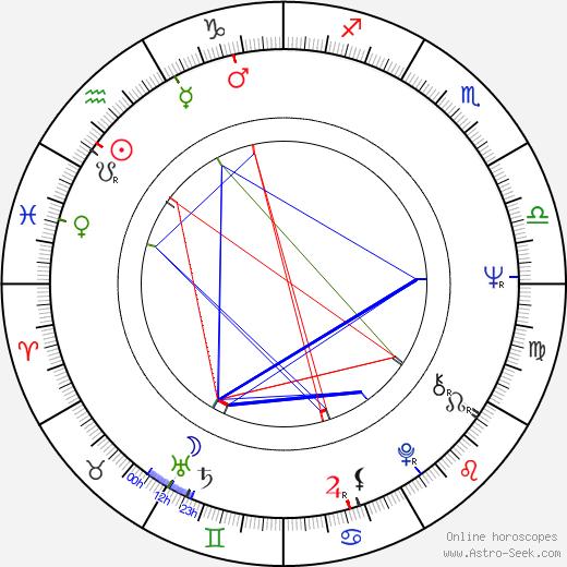 Harris Laskaway astro natal birth chart, Harris Laskaway horoscope, astrology