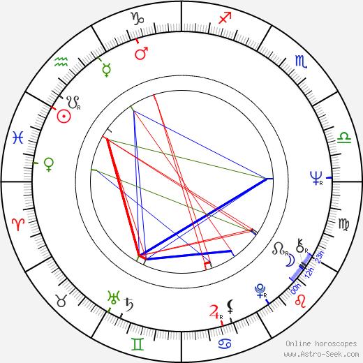 Homer Hickam tema natale, oroscopo, Homer Hickam oroscopi gratuiti, astrologia
