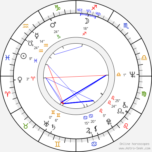 Ivan Giač birth chart, biography, wikipedia 2019, 2020