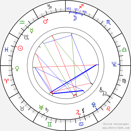 Ivan Giač astro natal birth chart, Ivan Giač horoscope, astrology