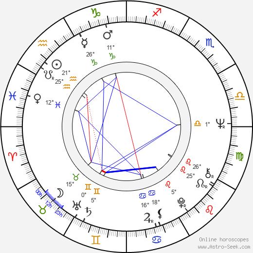 Joselito birth chart, biography, wikipedia 2018, 2019