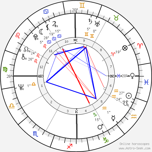 Lawrence Berjoan birth chart, biography, wikipedia 2017, 2018