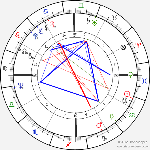 Lawrence Berjoan astro natal birth chart, Lawrence Berjoan horoscope, astrology