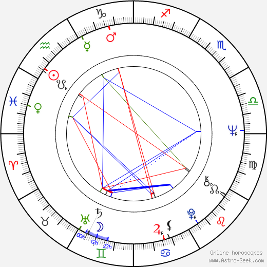 Leo Morimoto tema natale, oroscopo, Leo Morimoto oroscopi gratuiti, astrologia