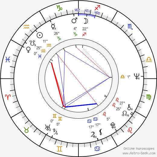 Marian Opania birth chart, biography, wikipedia 2019, 2020