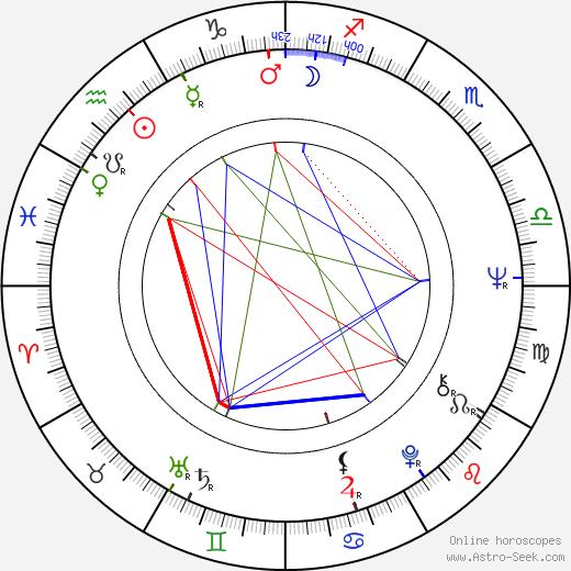 Marian Opania astro natal birth chart, Marian Opania horoscope, astrology