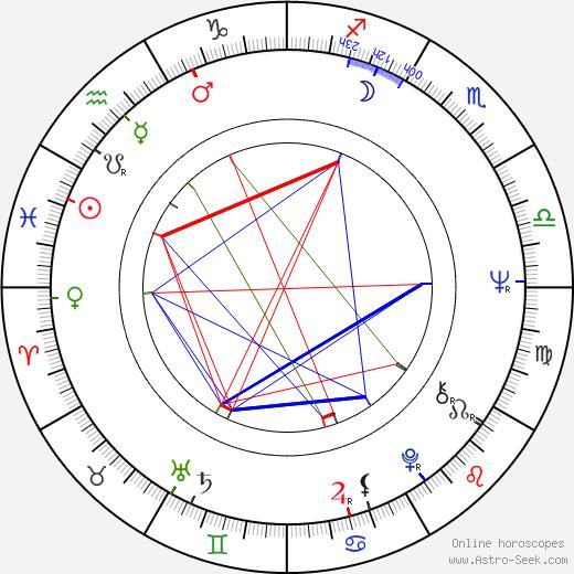 Mary Frann astro natal birth chart, Mary Frann horoscope, astrology